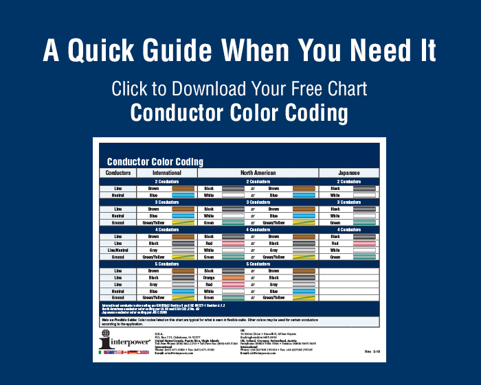 conductor color coding chart