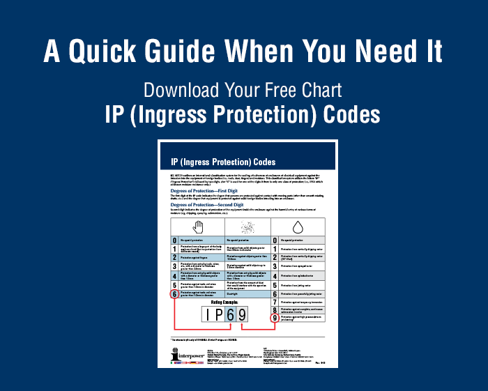 Ingress Protection Codes Chart