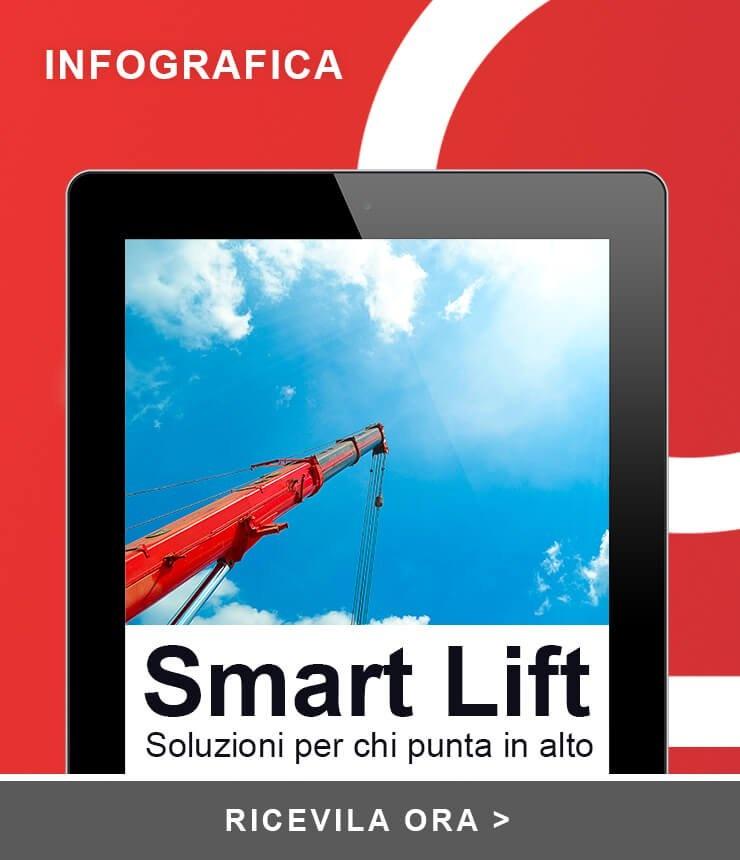 Smart Lift HYDAC