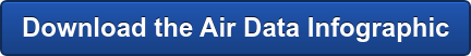 Download the Air Data Infographic
