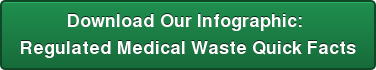 Download Our Infographic:  Regulated Medical Waste Quick Facts