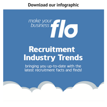 Recruitment Industry Infographic