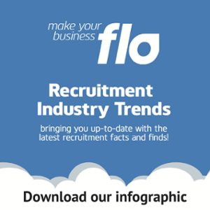 Recruitment Industry Trends Infographic