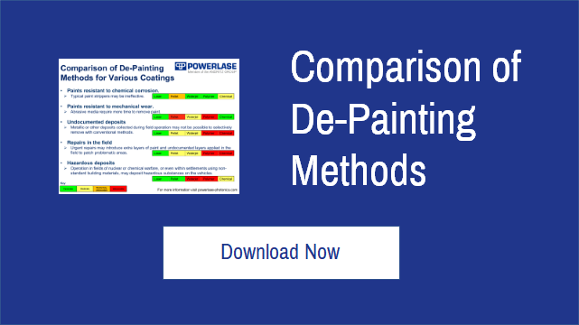 Download our Comparison of De-Painting Methods