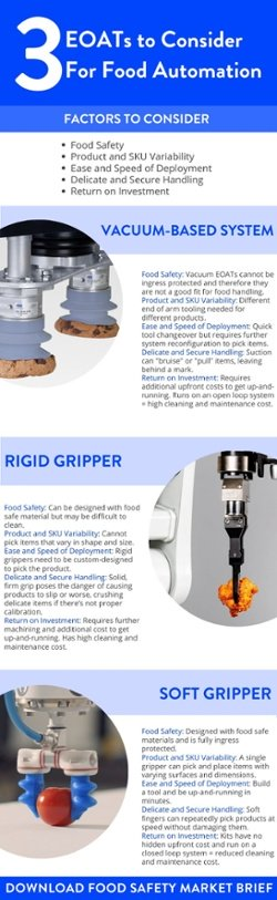 3 End-of-Arm Tools You Must Consider When Automating Food Infographic