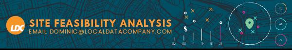 Site feasibility analysis