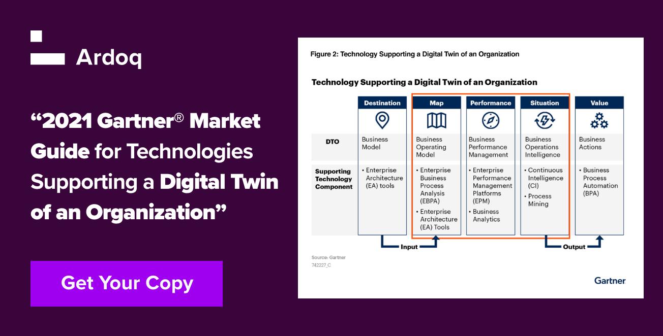 2021 Gartner Markt Guide for Technologies Supporting a Digital Twin of an Organization