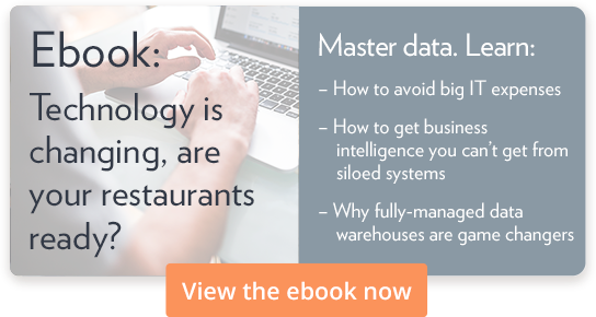 Ebook: Technology is changing, are your restaurants ready?