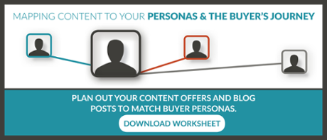 Mapping Content to Your Personas and the Buyer's Journey