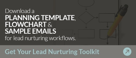 Lead Nurturing Toolkit
