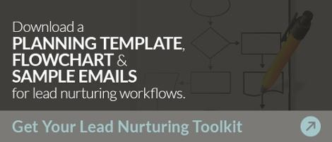 Lead Nurturing Toolkit