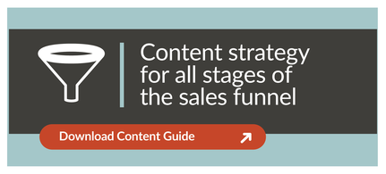 content strategy for stages of the sales funnel