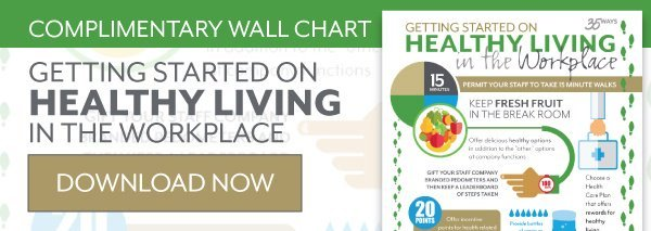 Healthy Living Wall Chart
