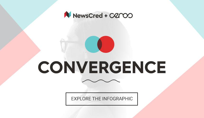 NewsCred Convergence Marketing Infographic