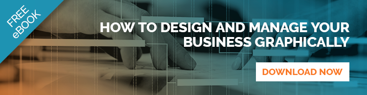 How to design and manage your business graphically