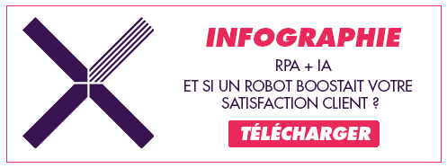 Télécharger l'infographie sur le RPA et l'IA