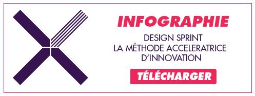Télécharger l'infographie sur le design sprint