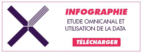Télécharger l'infographie etude omnicanal et utilisation de la data