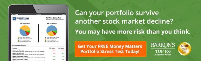 Free Portfolio Stress Test