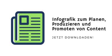 Infografik zum Planen, Produzieren und Promoten von Content Jetzt herunterladen!