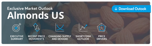 Almonds US Outlook