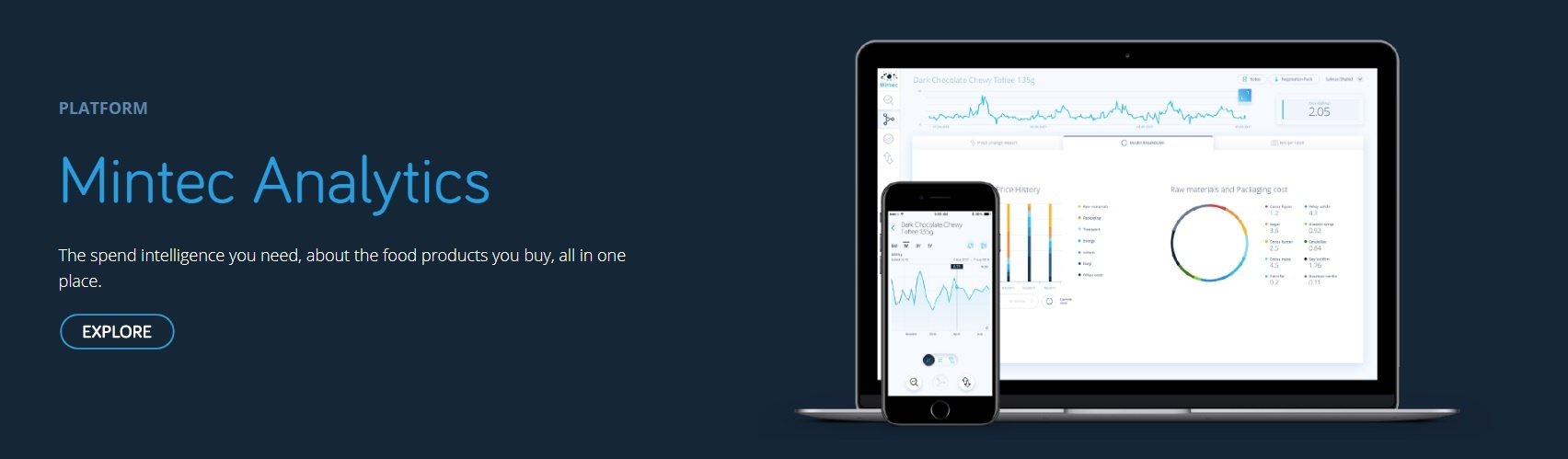 Mintec_Analytics_trial