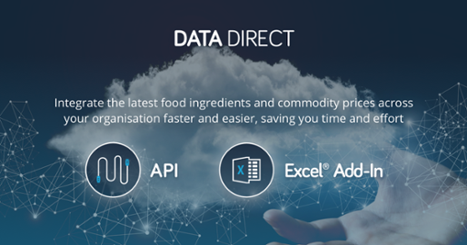Data Direct API Excel commodity prices