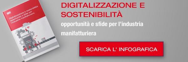 Infografica-Digitalizzazione-e-sostenibilità