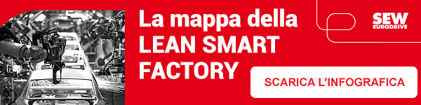 cta_infografica_lean_smart_factory