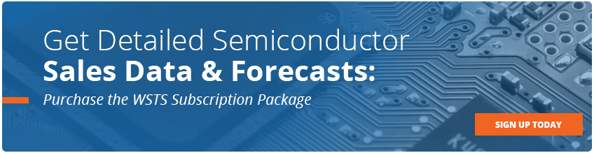 Get detailed semiconductor sales data & forecasts