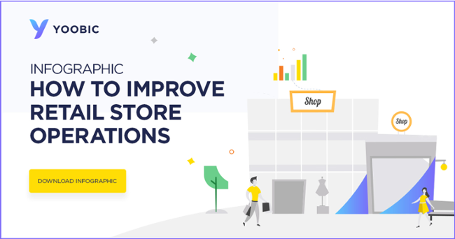 YOOBIC-Infographic-Download-Store-Operations