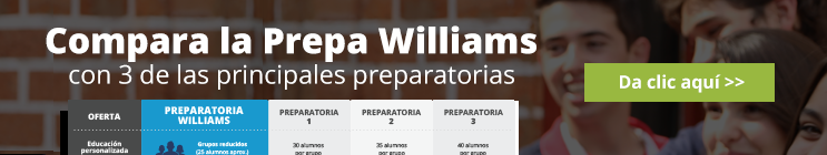 Comparando Prepa Williams - Colegio Williams