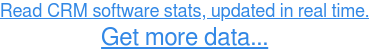 CRM software stats, updated in real time. Get 1,000's of data points...