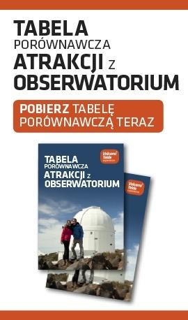Prosty sposób, aby zdecydować, jak zwiedzić Obserwatorium na Teide