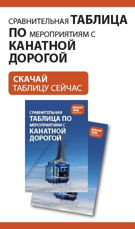 Guía de las rutas por carretera al Teide