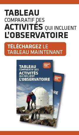 Tableau comparatif des activités qui incluent l'Observatoire