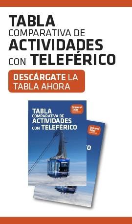 Tabla comparativa de actividades con Teleférico