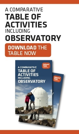 A comparative table of activities including Observatory
