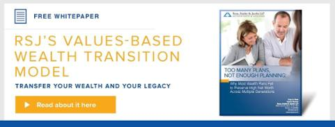 Values-based Wealth Transition Model Whitepaper