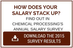 2015 Salary Survey Results download