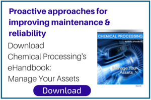 Proactive approaches for improving maintenance and reliability