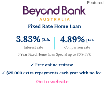 Beyond Bank Fixed Rate Home Loan