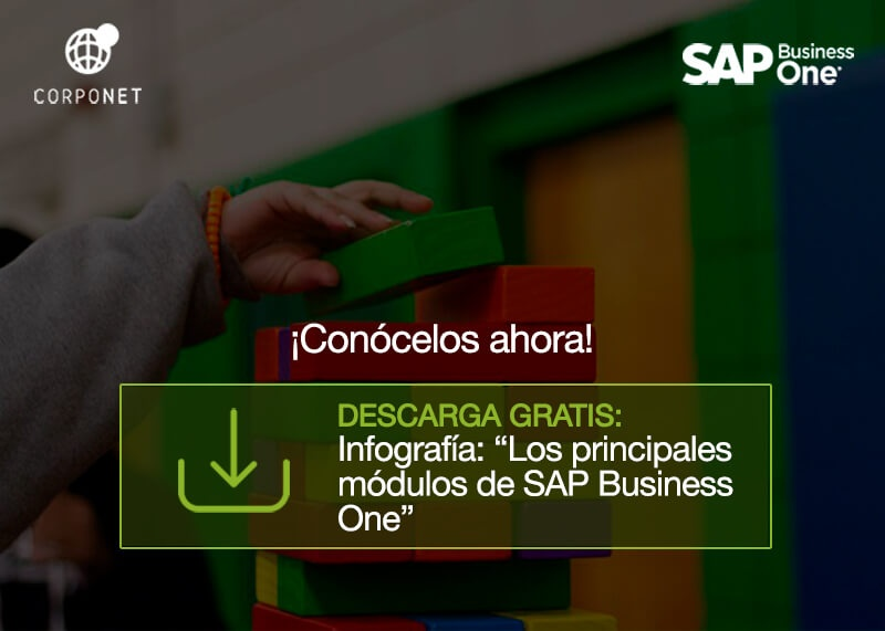 Principales módulos de SAP Business One