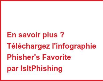 En savoir plus ? Téléchargez l'infographie Phisher's Favorite par IsItPhishing