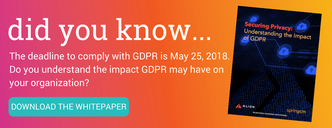 Understanding the Impact of GDPR Whitepaper