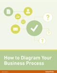 Process Improvement eBook