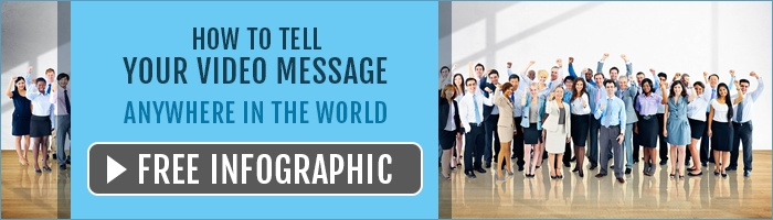 Infographic - How to tell your video message anywhere in the World