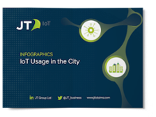 Download - IoT Usage in the City Infographics