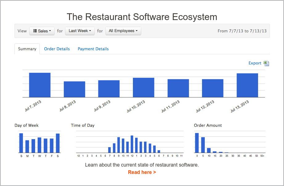 %nbsp;  The Restaurant Software Ecosystem  Learn about the current state of restaurant software. Read here >