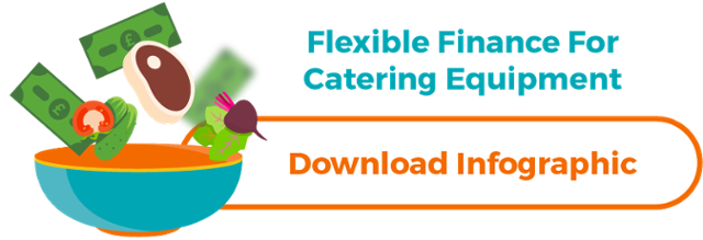 Download Infographic: Flexible Finance for Catering Equipment